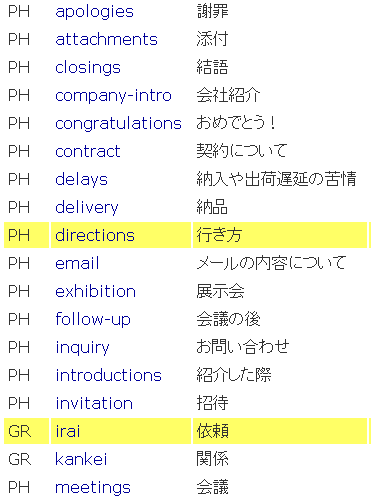 Help with writing emails 2 nihongo e portal for learning settings such as a meeting or an exhibition and more general themes like times results and so on some categories have lots of example sentences altavistaventures Choice Image