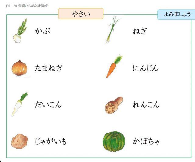 かな」「漢字」などが練習 ...