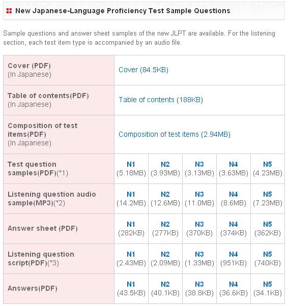 The Japanese-Language Proficiency Test (JLPT) 日本語能力試験
