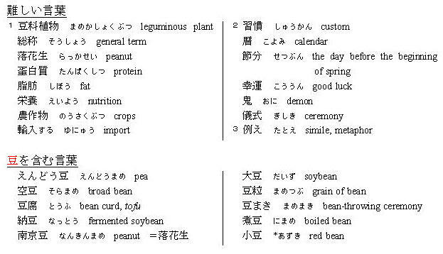 Learning Japanese Through Kanji Nihongo Eな Portal For Learning