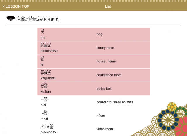 Let's study Japanese! にほんご123 | NIHONGO eな - Portal for