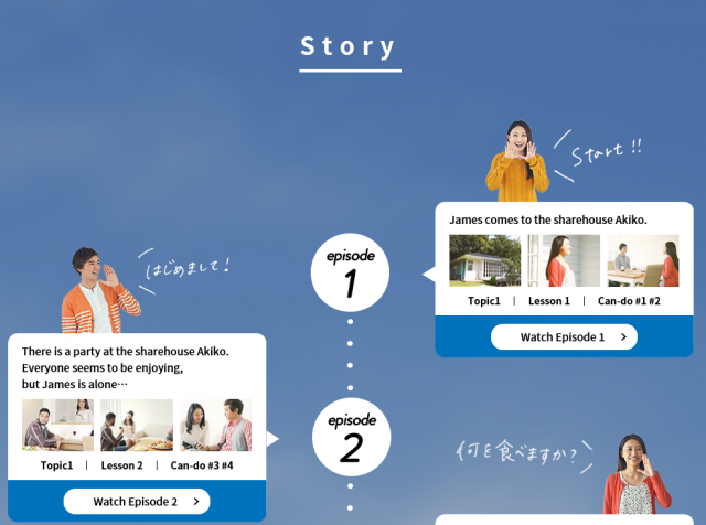 MARUGOTO Plus Elementary 2 (A2) | NIHONGO eな - Portal for Learning